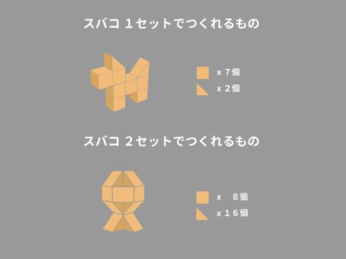 subako 1セットまたは2セットで作れる形のサンプル